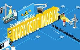 Cover Story: Requirements for Diagnostic Imaging - The New Joint Commission Standards