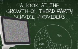 A Look at the Growth of Third-Party Service Providers