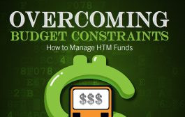 Overcoming Budget Constraints: How to Manage HTM Funds