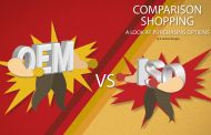 Comparison Shopping - A Look At Purchasing Options
