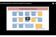 Nurse Administrators Lead and Leverage RTLS Systems