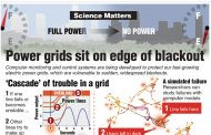 Did You Know? - Power grids sit on edge of blackout