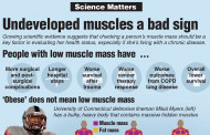Did You Know? - Undeveloped muscles a bad sign