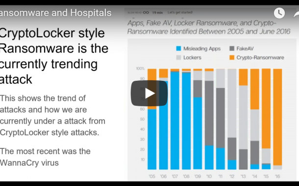Ransomware and Hospitals: How criminals hijack records and what we can do about it
