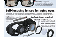 Self-focusing lenses for aging eyes