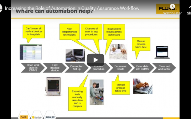 Increasing the Role of Automation in Quality Assurance Workflow