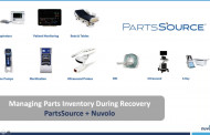 Managing Parts Inventory During Recovery