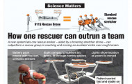 How one rescuer can outrun a team