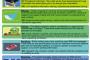 [Sponsored] Necessity of Premium Ventilator Service During COVID