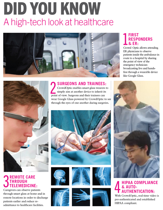 TechNation Magazine | Did You Know | A High Tech Look at Healthcare