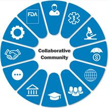 Collaborative Communities: FDA Participates in 5 New Communities