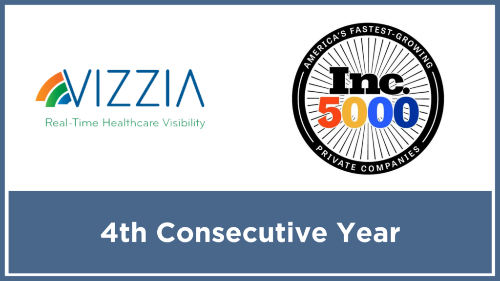Vizzia Technologies Achieves Inc. 5000 for 4th Consecutive Year